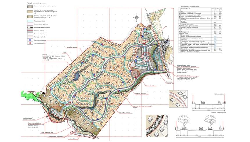 Эскиз планировки коттеджного посёлка