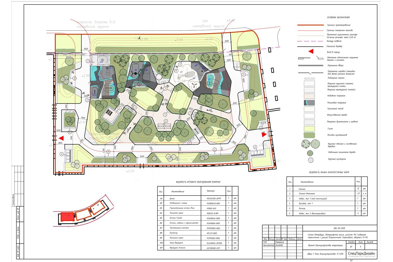 Ландшафтный дизайн двора. Эскиз. Фрагмент